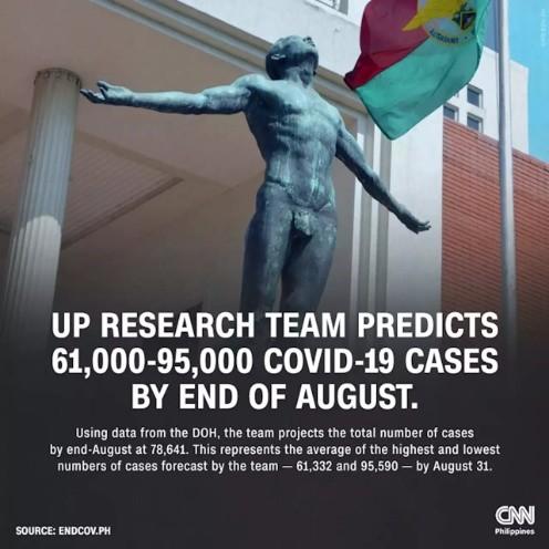 菲律宾大专家预测 新冠病例8月底最多可达