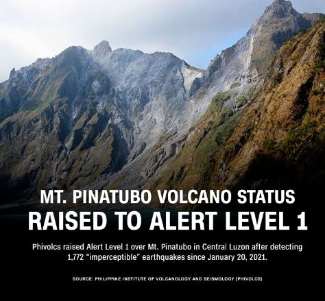菲律宾彬那杜雾火山(Pinatubo)一级警戒